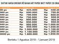 Daftar Harga A5